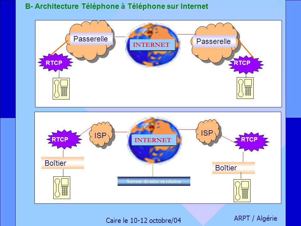 B- Architecture Téléphone à Téléphone sur Internet
