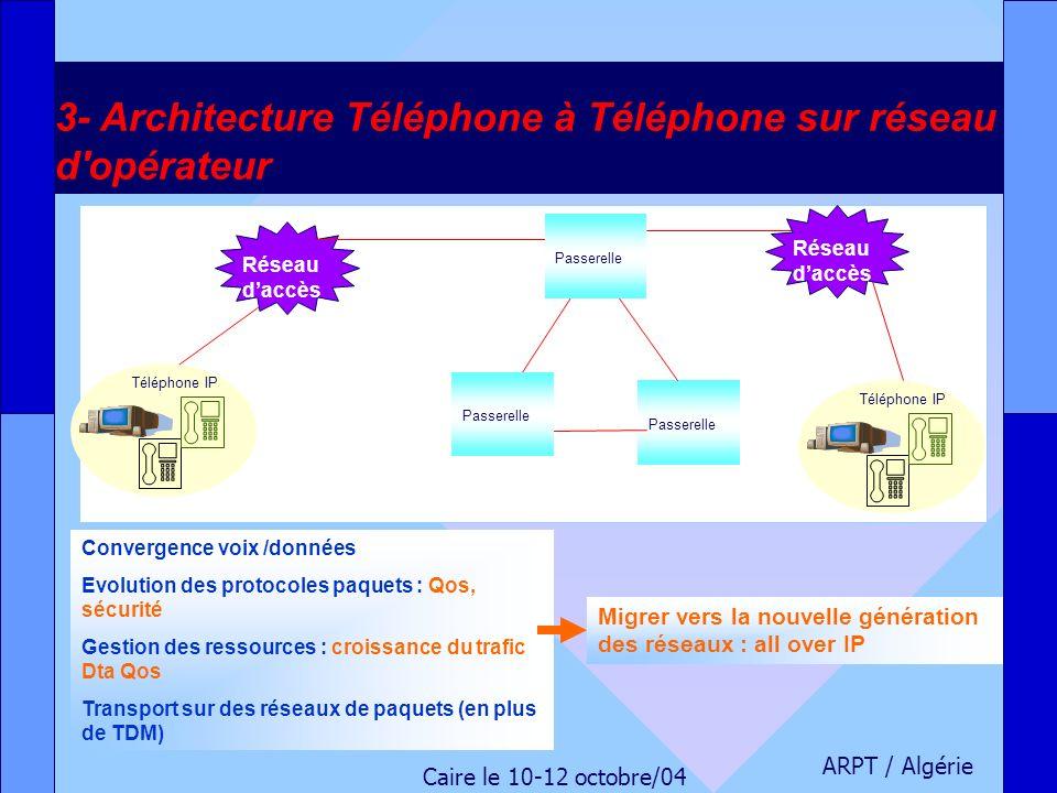 3- Architecture Téléphone à Téléphone sur réseau d opérateur