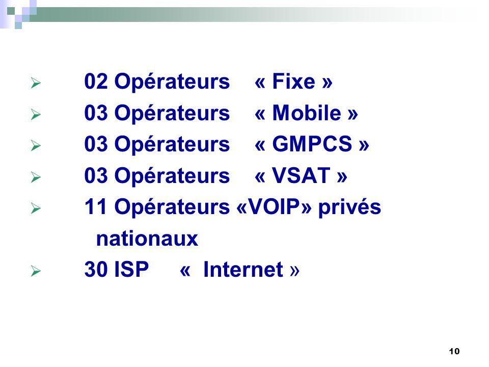 02 Opérateurs « Fixe » 03 Opérateurs « Mobile » 03 Opérateurs « GMPCS » 03 Opérateurs « VSAT »