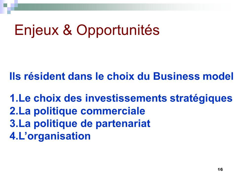 Enjeux & Opportunités Ils résident dans le choix du Business model