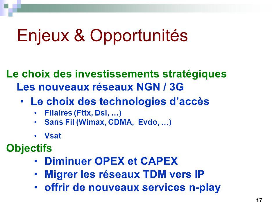 Enjeux & Opportunités Le choix des investissements stratégiques