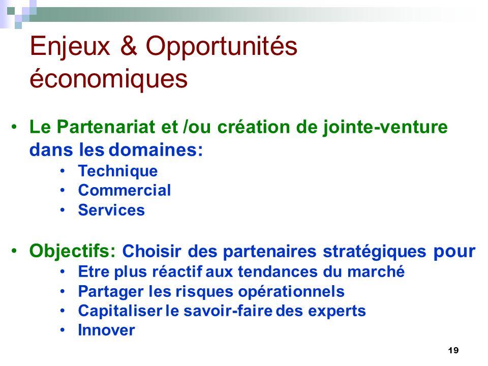 Enjeux & Opportunités économiques