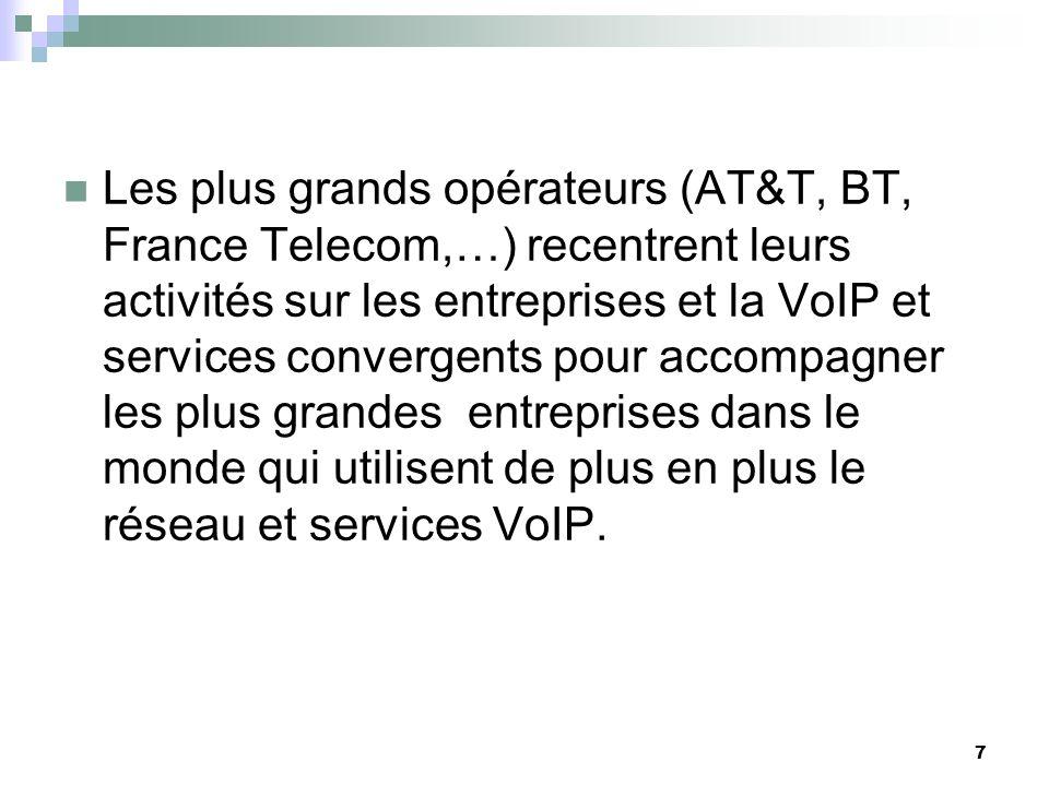 Les plus grands opérateurs (AT&T, BT, France Telecom,…) recentrent leurs activités sur les entreprises et la VoIP et services convergents pour accompagner les plus grandes entreprises dans le monde qui utilisent de plus en plus le réseau et services VoIP.