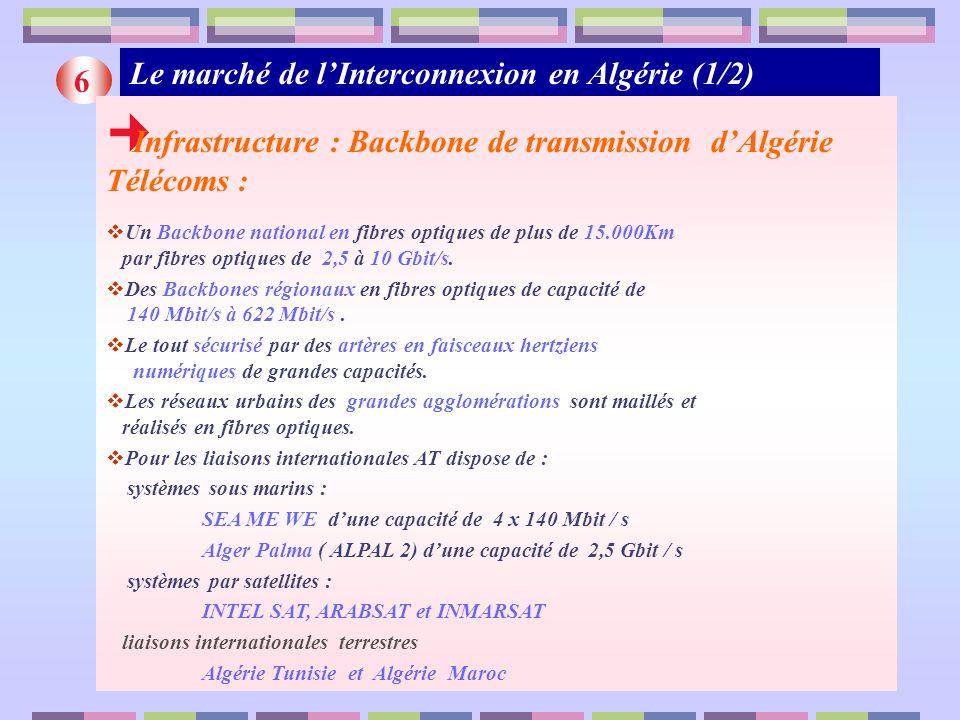 Le marché de l'Interconnexion en Algérie (1/2) 6