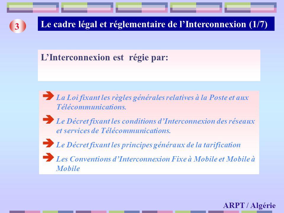 Le cadre légal et réglementaire de l'Interconnexion (1/7) 3