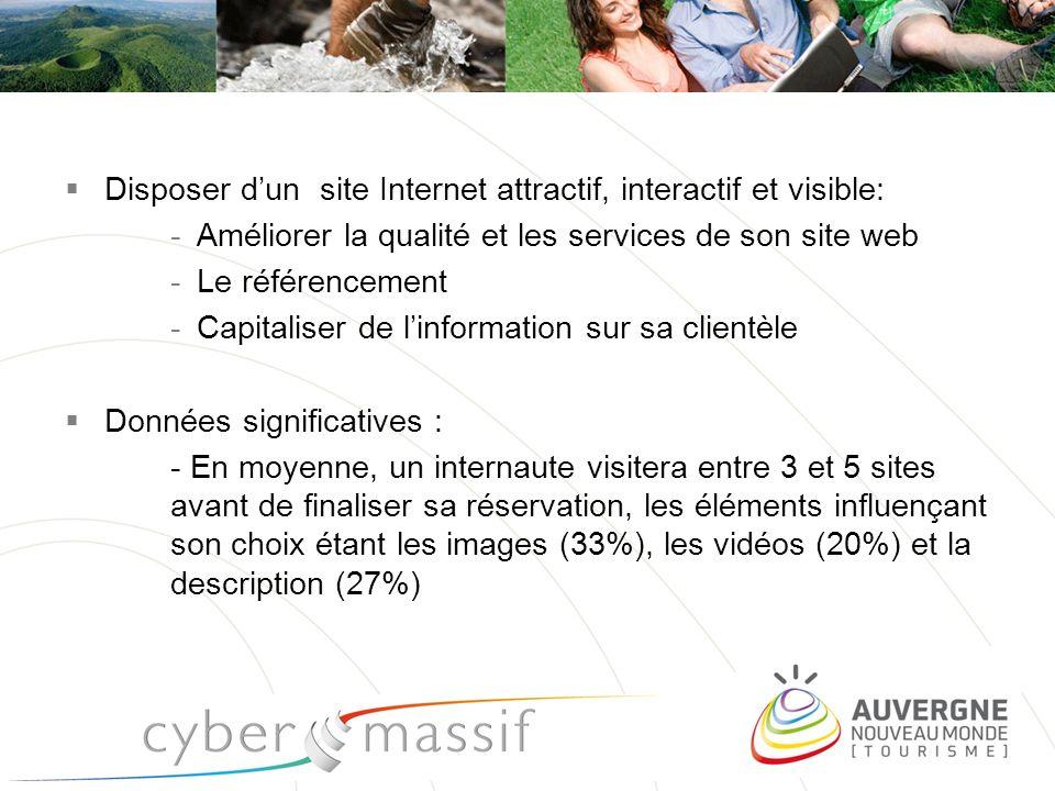 Disposer d'un site Internet attractif, interactif et visible: