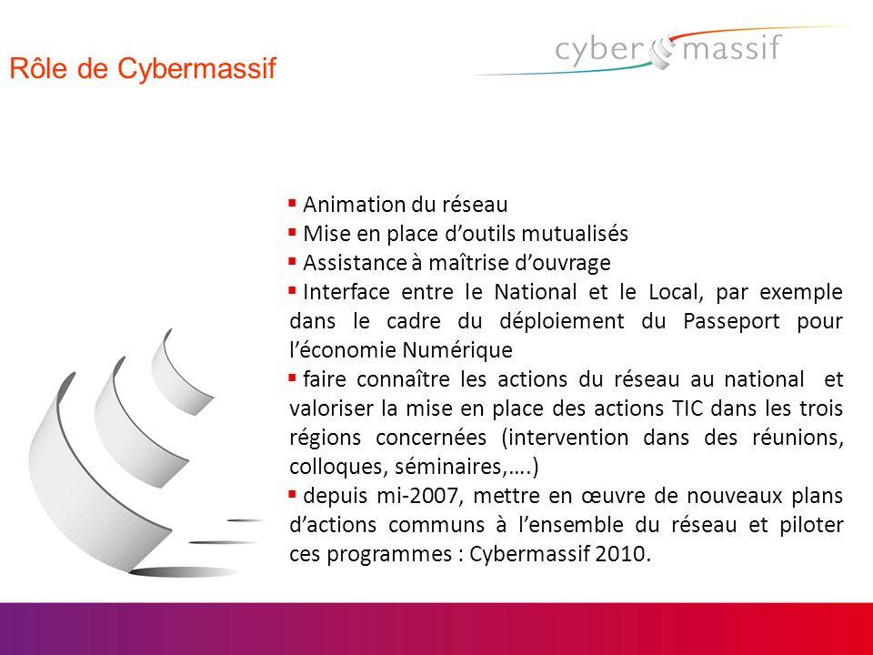 Rôle de Cybermassif Animation du réseau