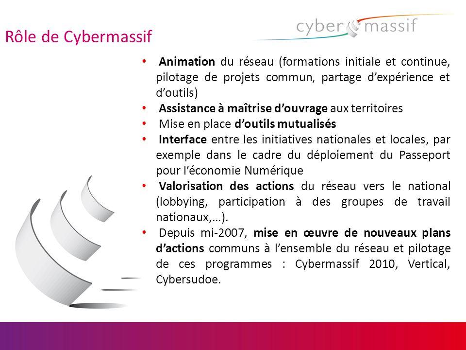 Rôle de Cybermassif Animation du réseau (formations initiale et continue, pilotage de projets commun, partage d'expérience et d'outils)