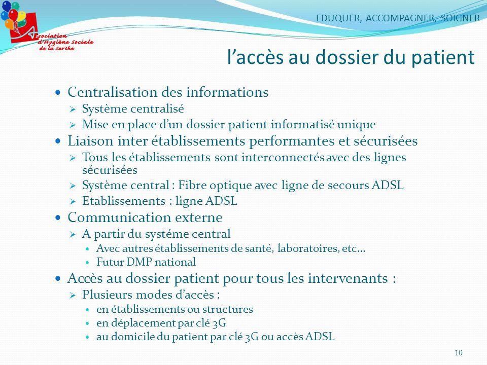 l'accès au dossier du patient