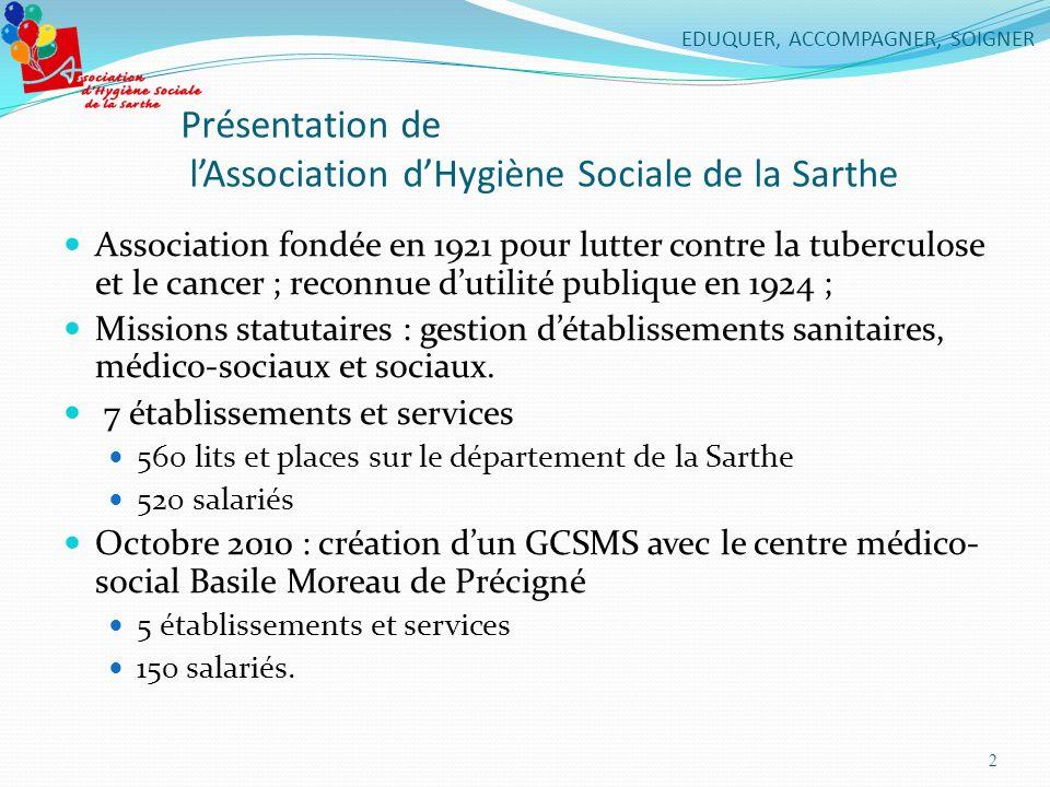 Présentation de l'Association d'Hygiène Sociale de la Sarthe