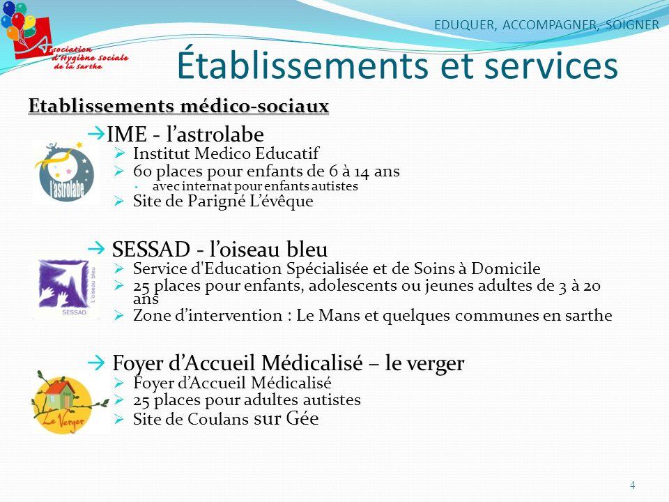 Établissements et services