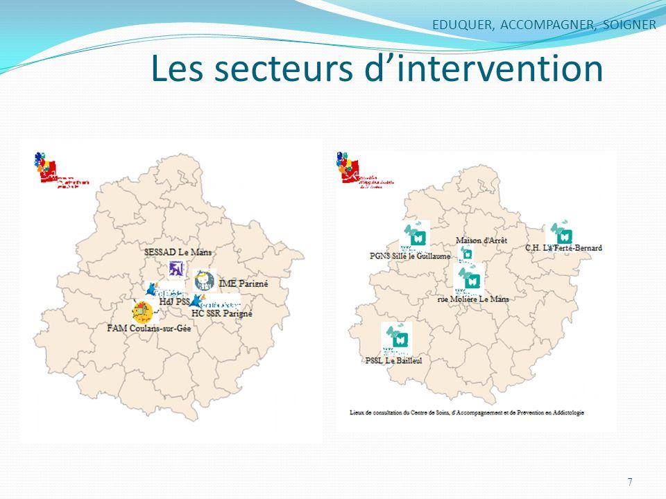 Les secteurs d'intervention
