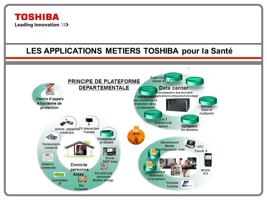LES APPLICATIONS METIERS TOSHIBA pour la Santé