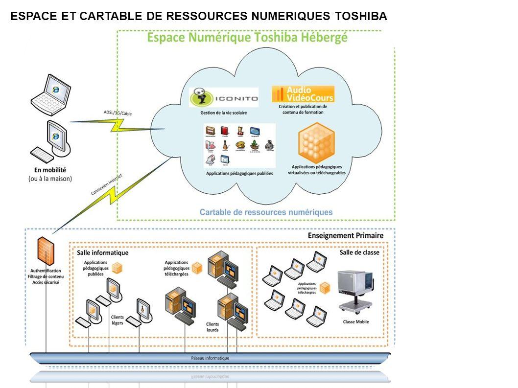 ESPACE ET CARTABLE DE RESSOURCES NUMERIQUES TOSHIBA