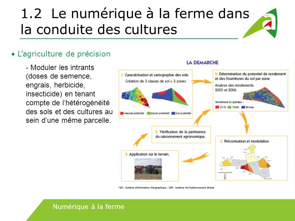 1.2 Le numérique à la ferme dans la conduite des cultures