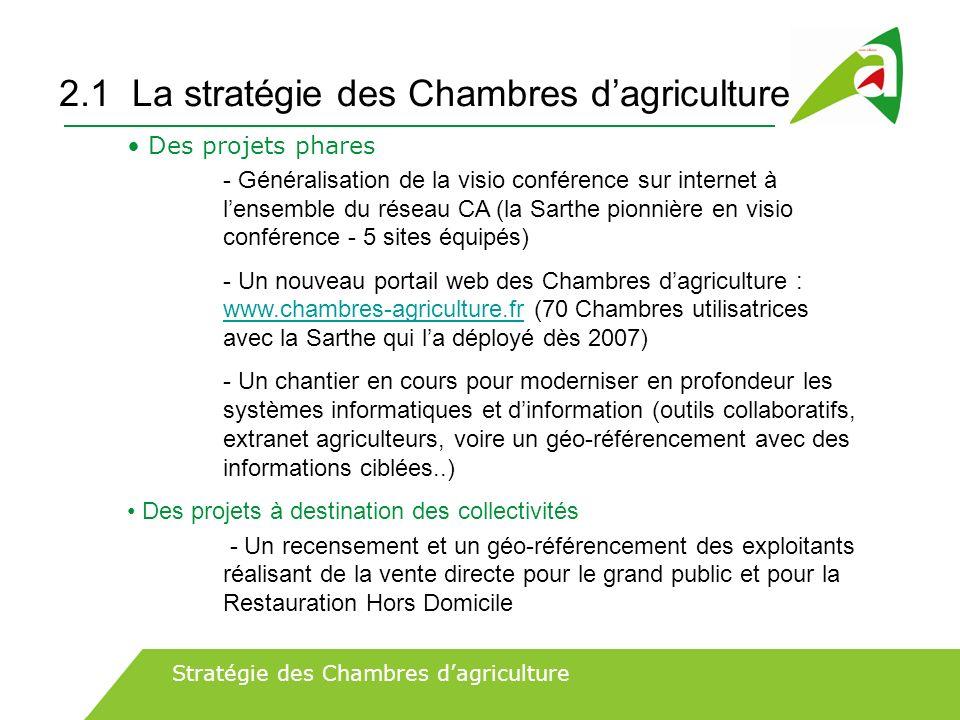 2.1 La stratégie des Chambres d'agriculture