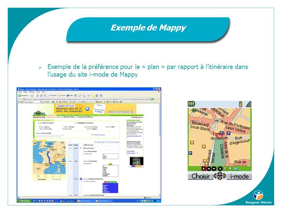 Exemple de Mappy Exemple de la préférence pour le « plan » par rapport à l'itinéraire dans l'usage du site i-mode de Mappy.