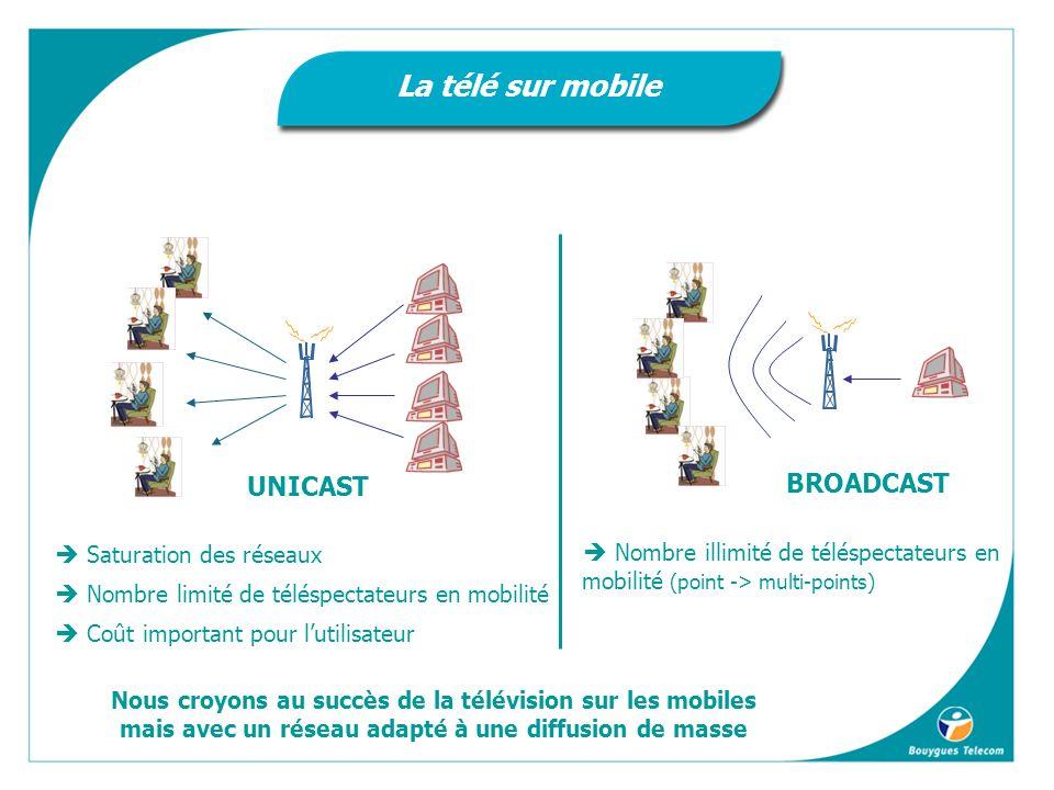 La télé sur mobile BROADCAST UNICAST  Saturation des réseaux