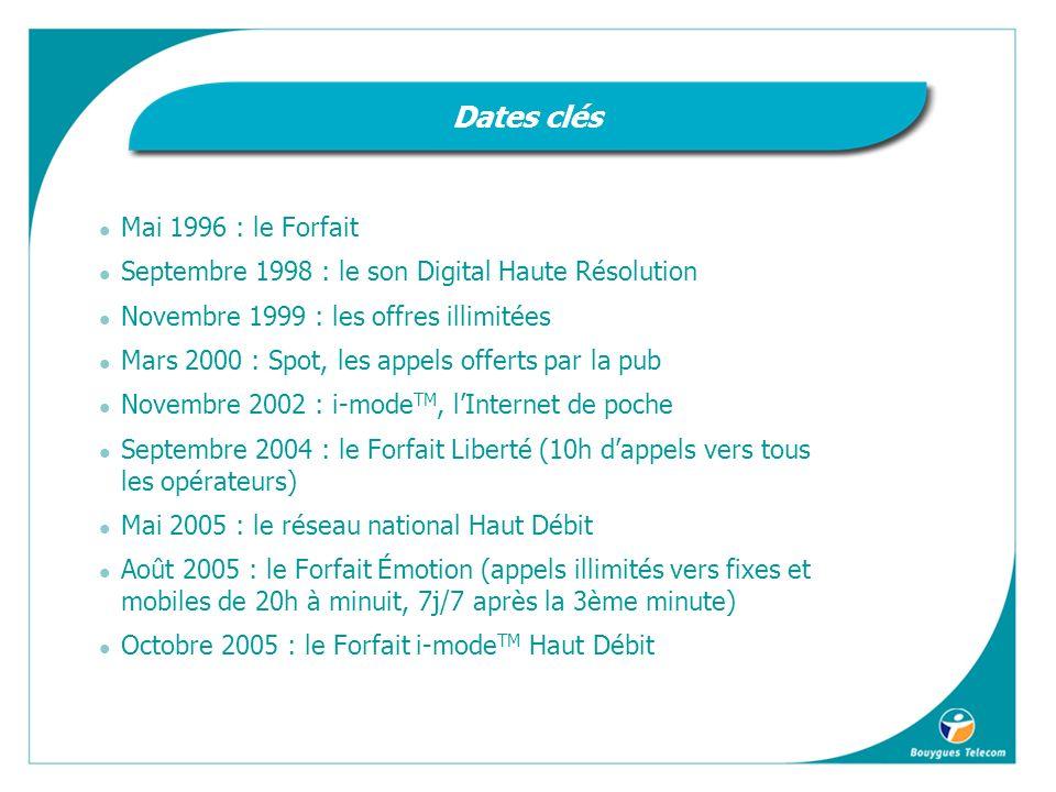 Dates clés Mai 1996 : le Forfait