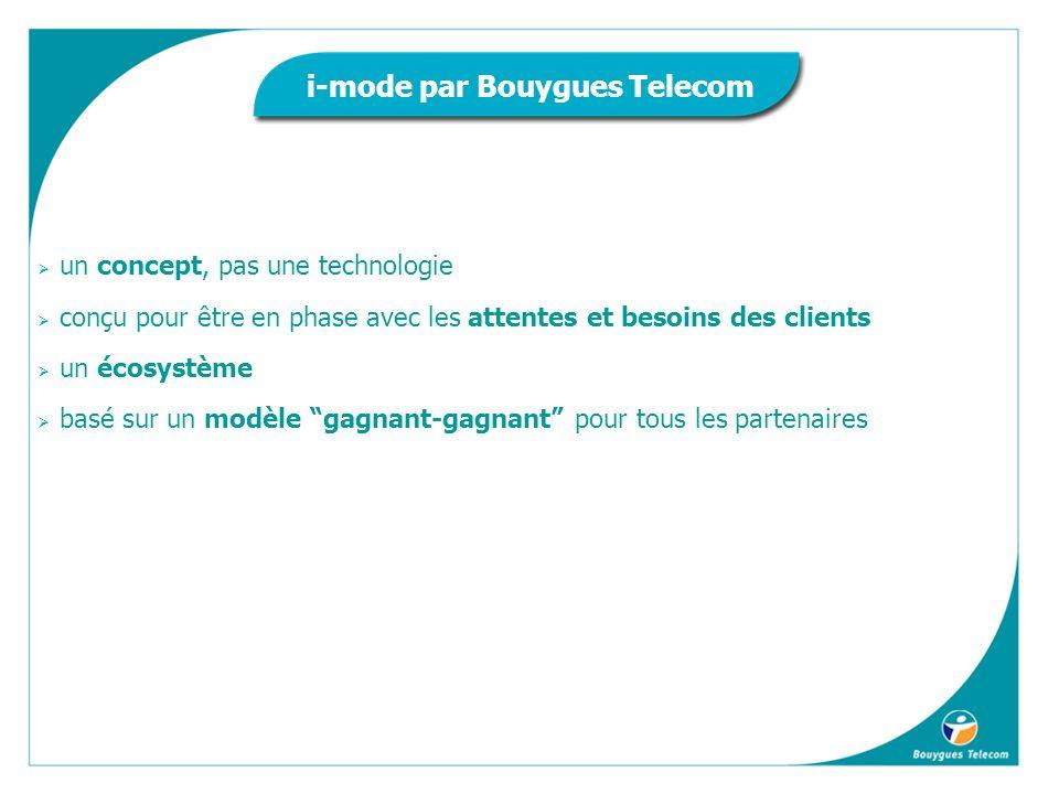 i-mode par Bouygues Telecom