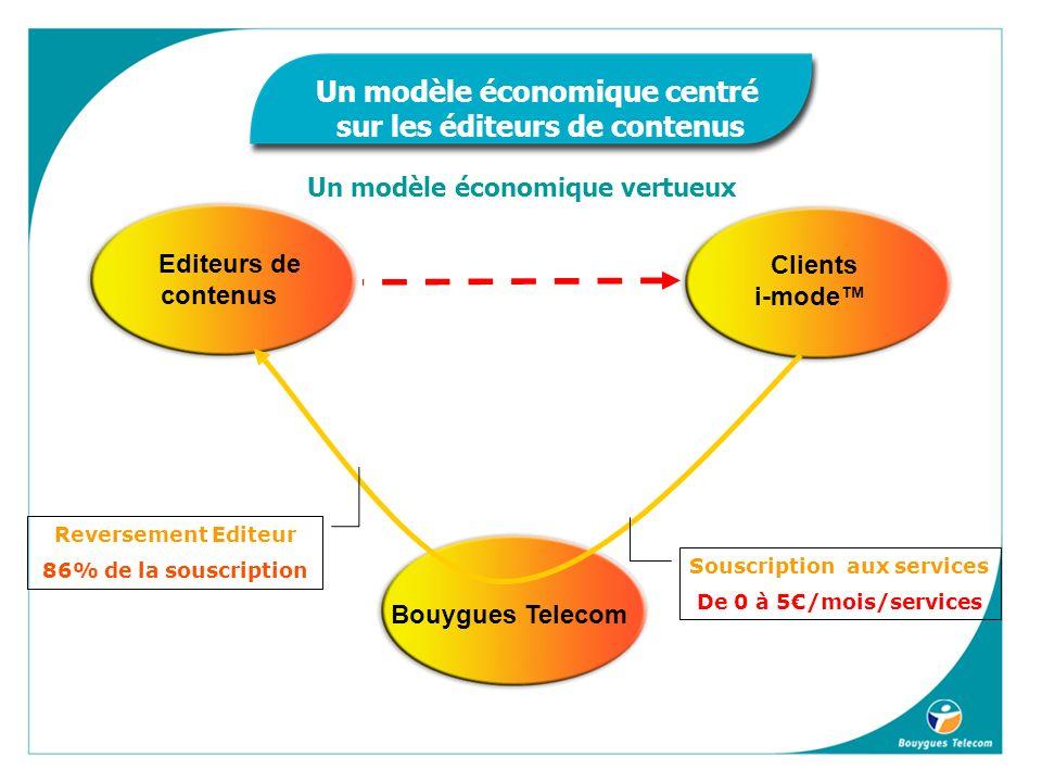 Un modèle économique centré sur les éditeurs de contenus
