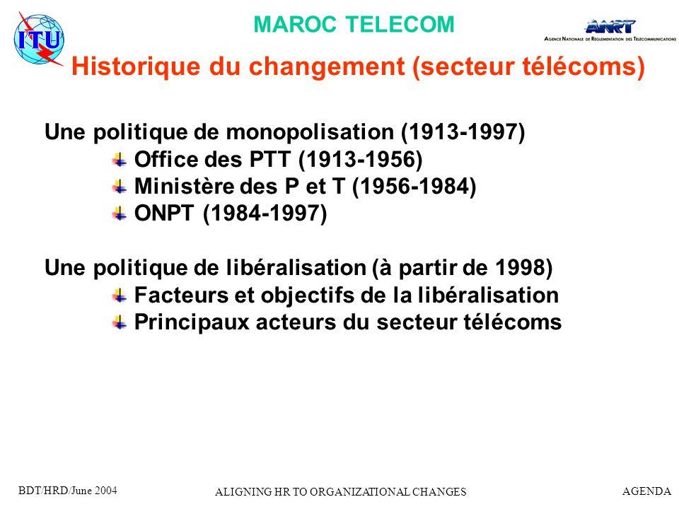 Historique du changement (secteur télécoms)