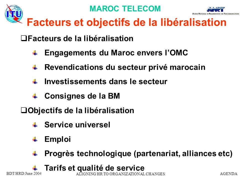Facteurs et objectifs de la libéralisation