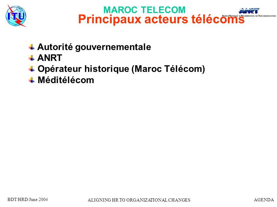 Principaux acteurs télécoms