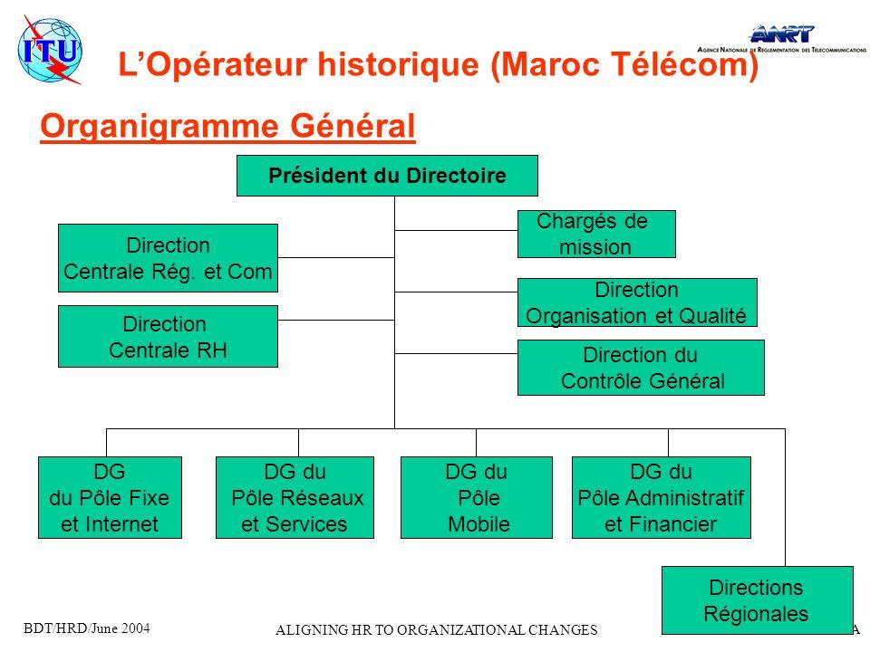 L'Opérateur historique (Maroc Télécom) Président du Directoire