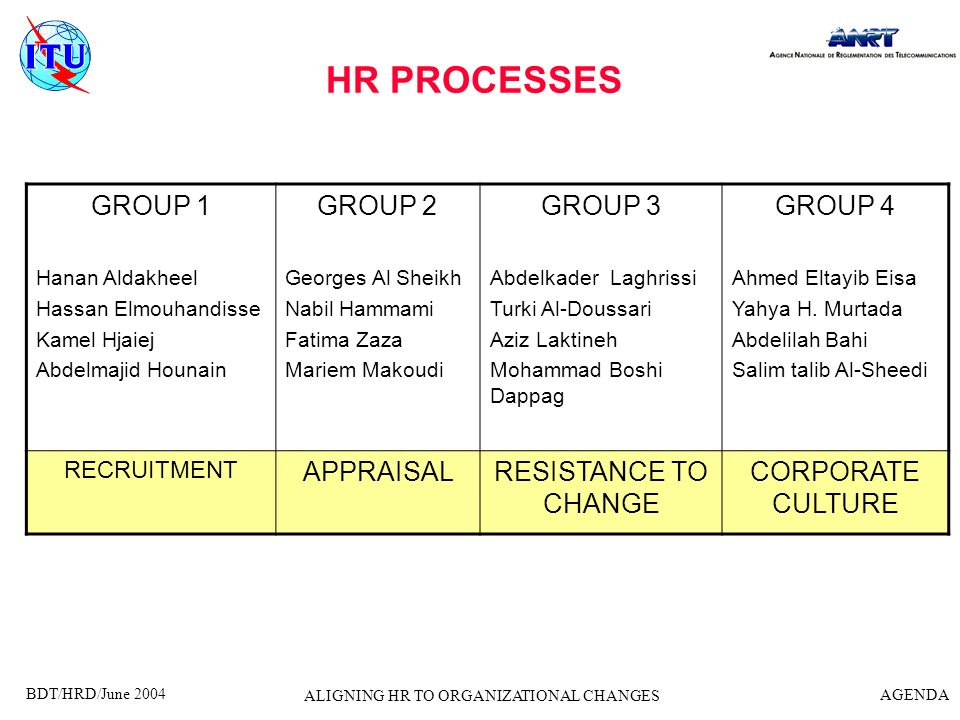 ALIGNING HR TO ORGANIZATIONAL CHANGES