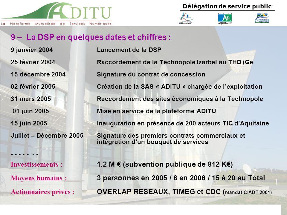 9 – La DSP en quelques dates et chiffres :