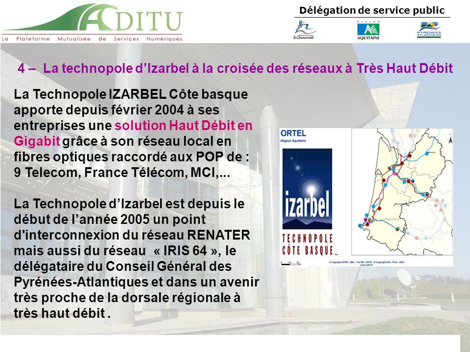 4 – La technopole d'Izarbel à la croisée des réseaux à Très Haut Débit