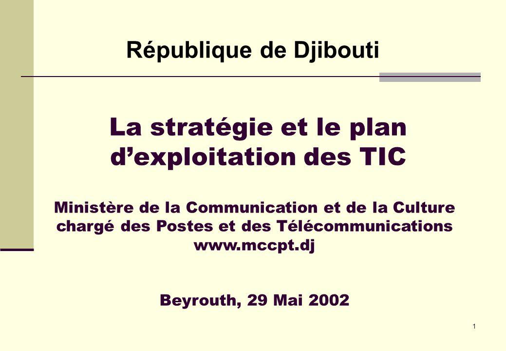 La stratégie et le plan d'exploitation des TIC
