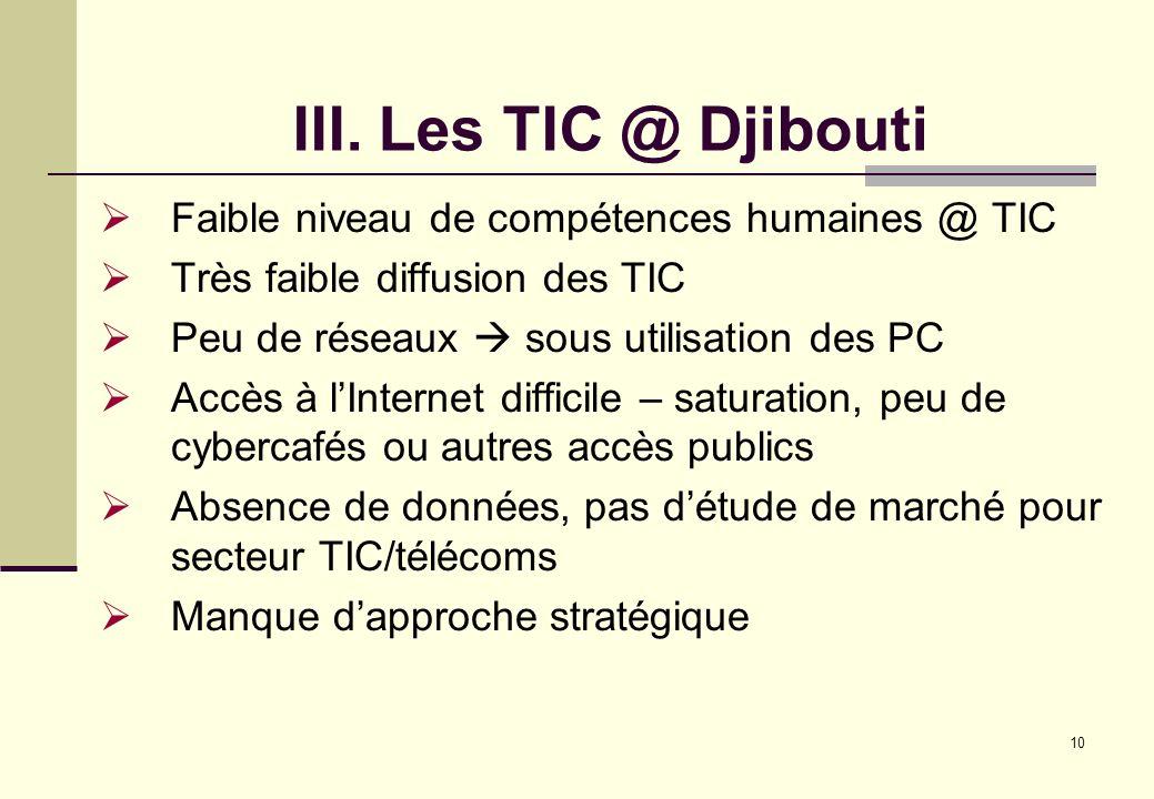 III. Les TIC @ Djibouti Faible niveau de compétences humaines @ TIC