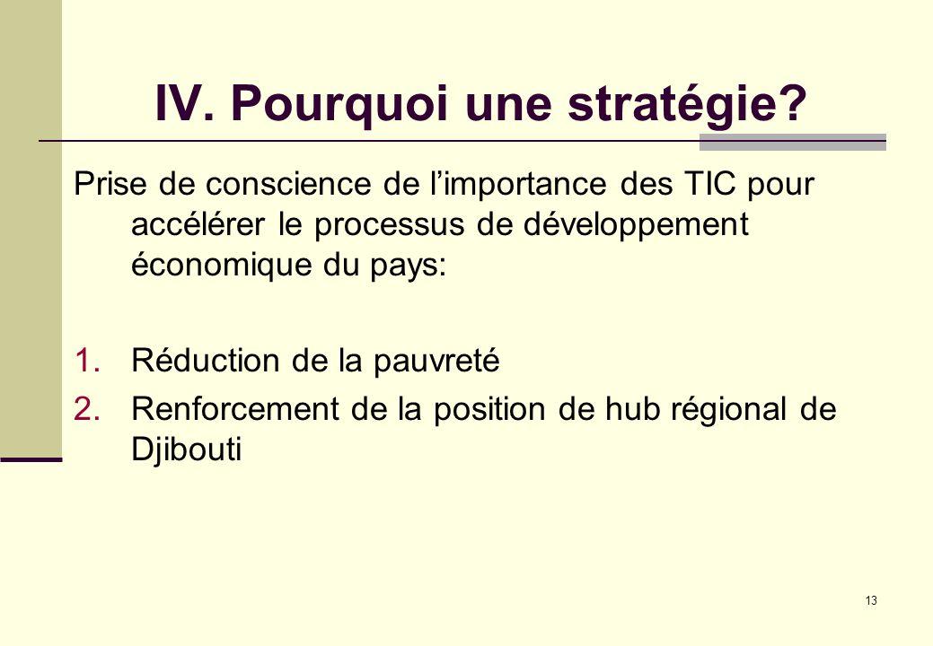 IV. Pourquoi une stratégie
