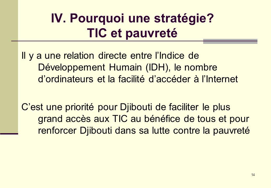 IV. Pourquoi une stratégie TIC et pauvreté