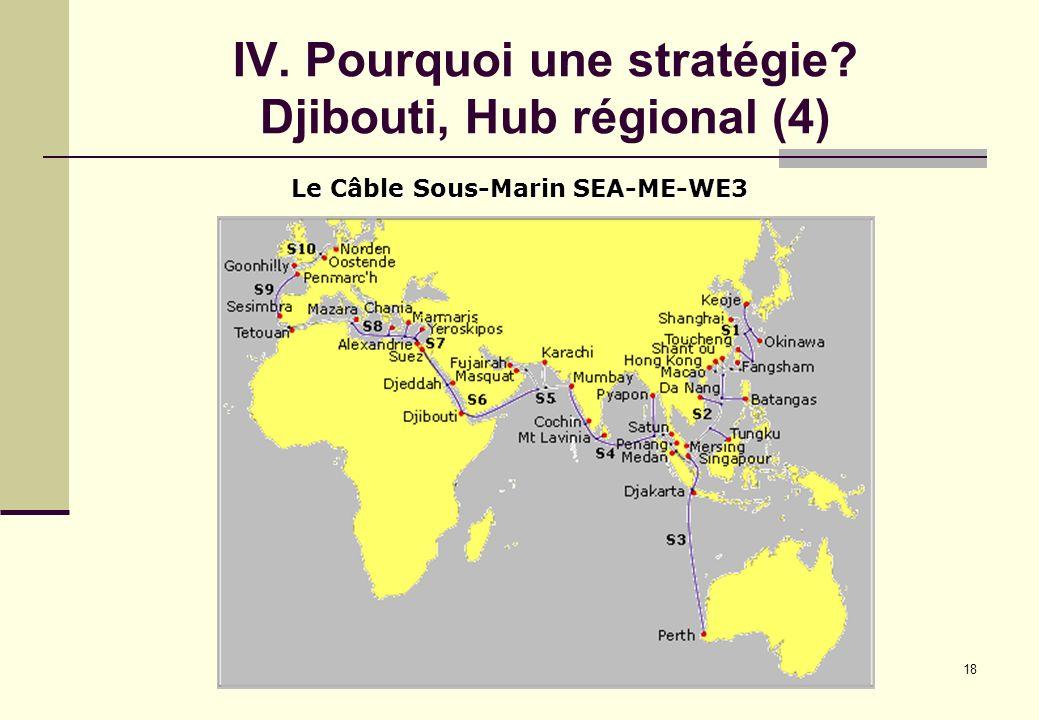 IV. Pourquoi une stratégie Djibouti, Hub régional (4)