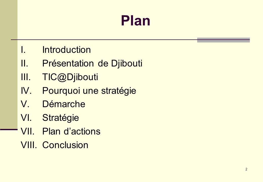 Plan Introduction Présentation de Djibouti TIC@Djibouti