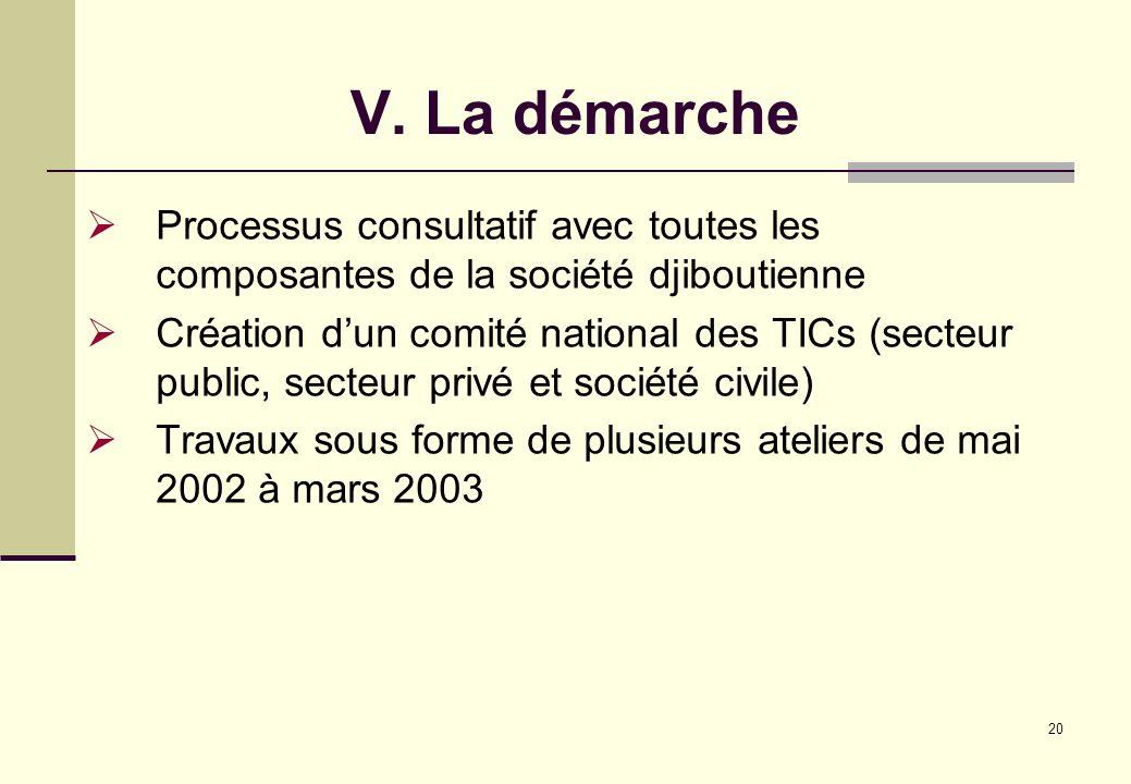 V. La démarcheProcessus consultatif avec toutes les composantes de la société djiboutienne.