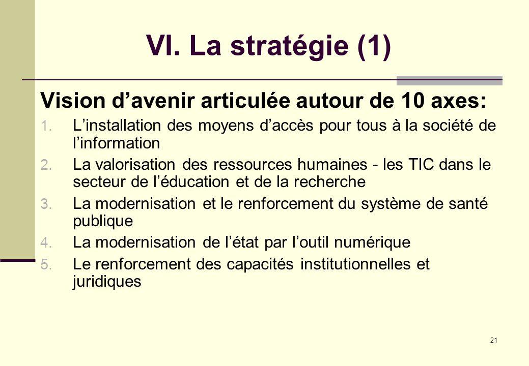 VI. La stratégie (1) Vision d'avenir articulée autour de 10 axes: