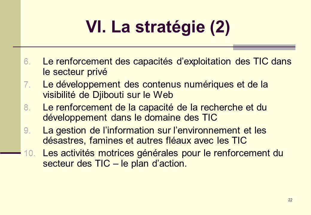 VI. La stratégie (2) Le renforcement des capacités d'exploitation des TIC dans le secteur privé.