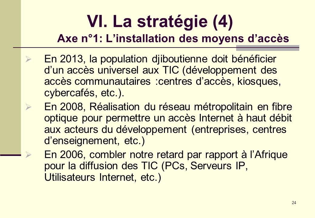 VI. La stratégie (4) Axe n°1: L'installation des moyens d'accès