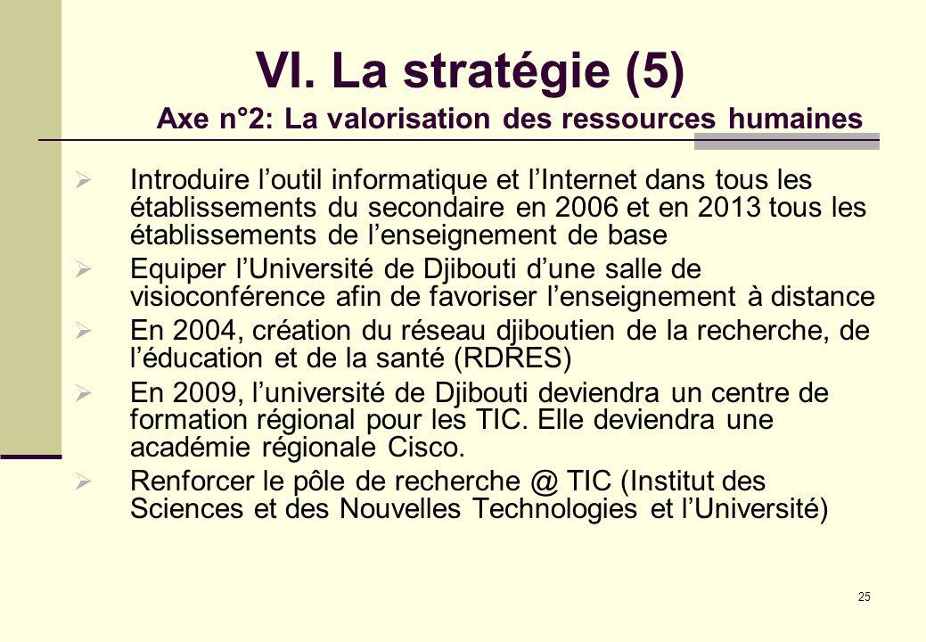 VI. La stratégie (5) Axe n°2: La valorisation des ressources humaines