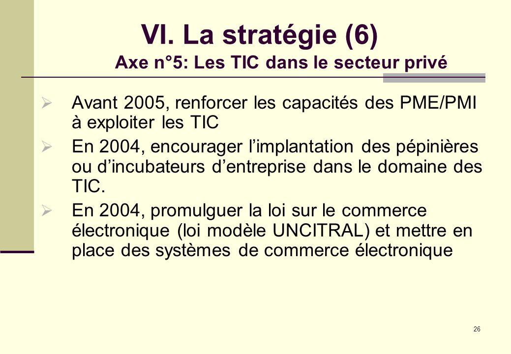 VI. La stratégie (6) Axe n°5: Les TIC dans le secteur privé