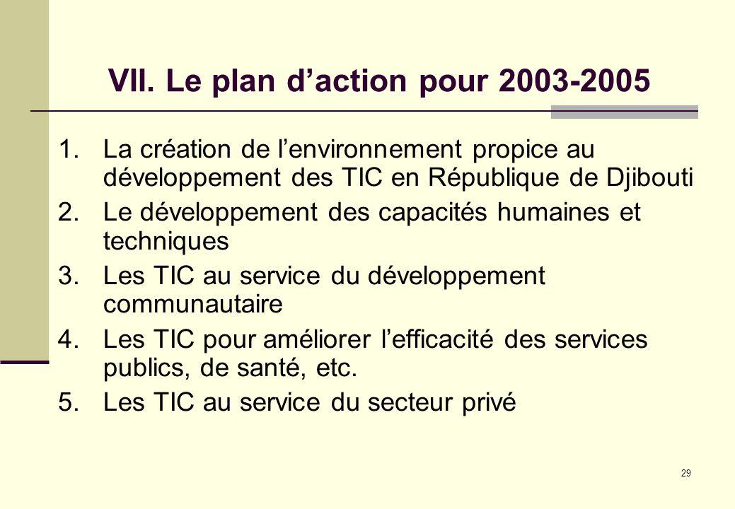 VII. Le plan d'action pour 2003-2005