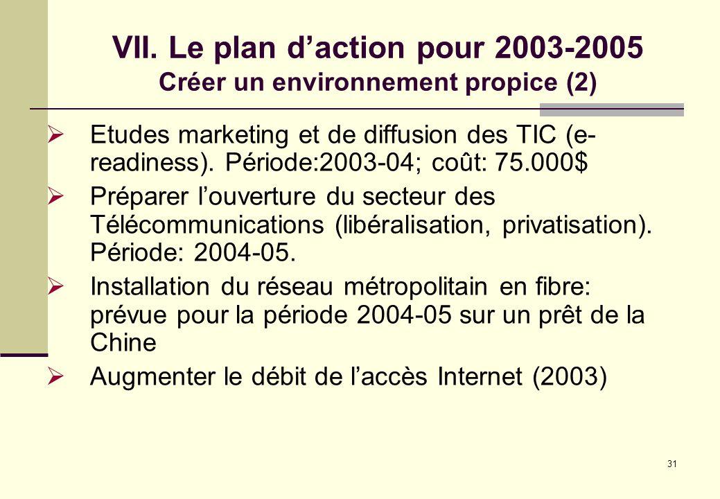 VII. Le plan d'action pour 2003-2005 Créer un environnement propice (2)