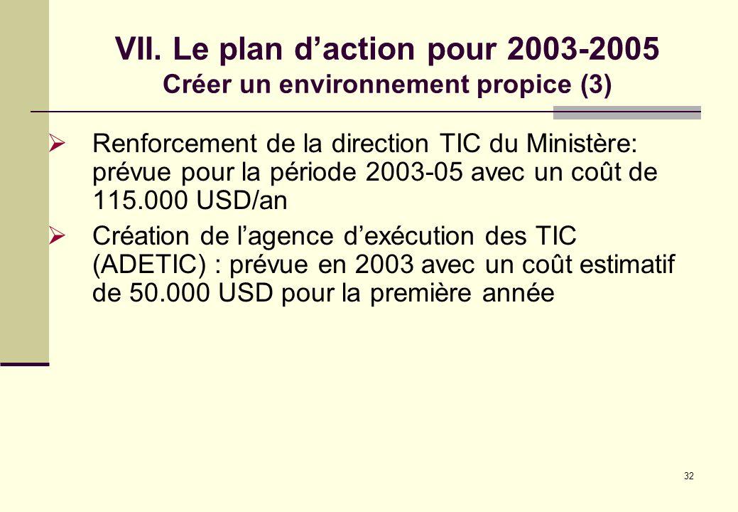 VII. Le plan d'action pour 2003-2005 Créer un environnement propice (3)