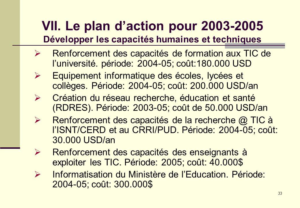 VII. Le plan d'action pour 2003-2005 Développer les capacités humaines et techniques
