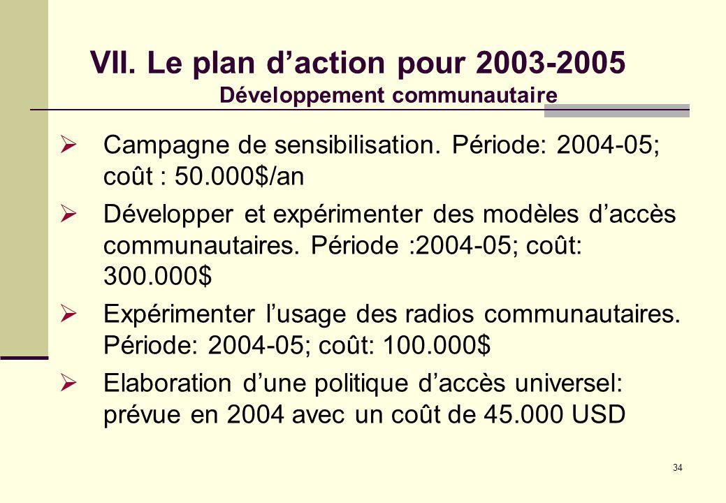 VII. Le plan d'action pour 2003-2005 Développement communautaire