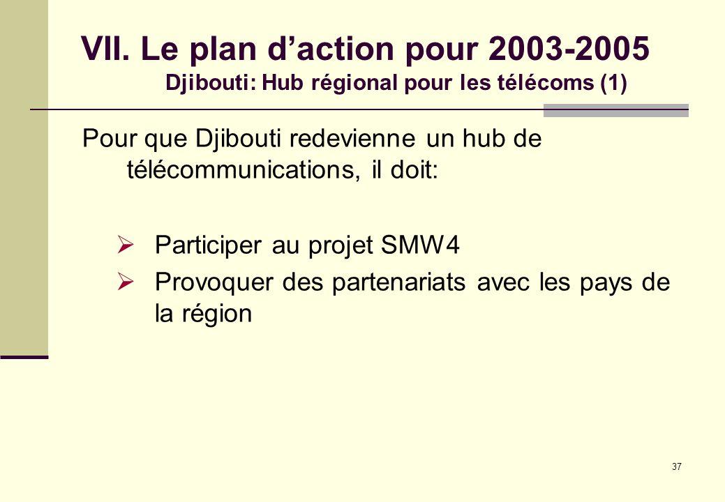 VII. Le plan d'action pour 2003-2005 Djibouti: Hub régional pour les télécoms (1)